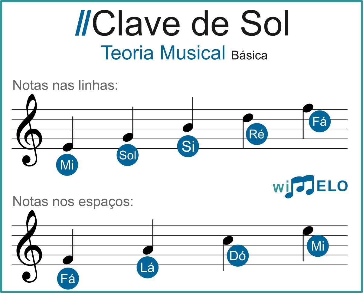 notas na partitura clave de sol g234nio musical