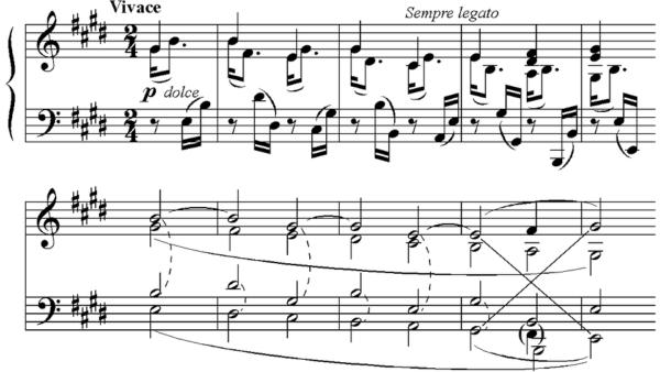 Curso de Harmonia Tradicional